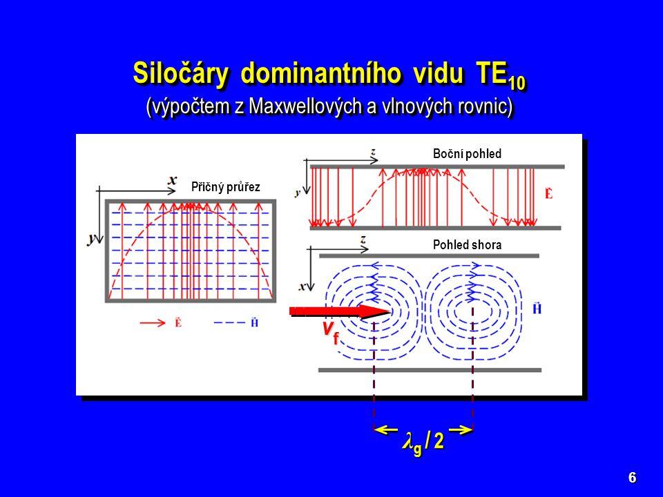 Siločáry dominantního vidu TE10