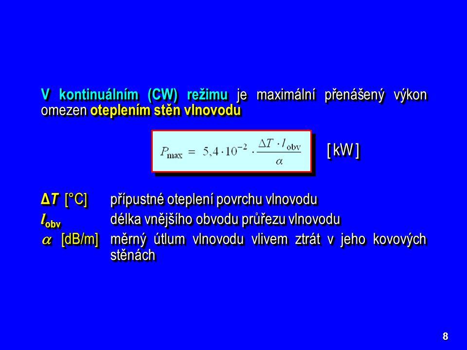 V kontinuálním (CW) režimu je maximální přenášený výkon omezen oteplením stěn vlnovodu