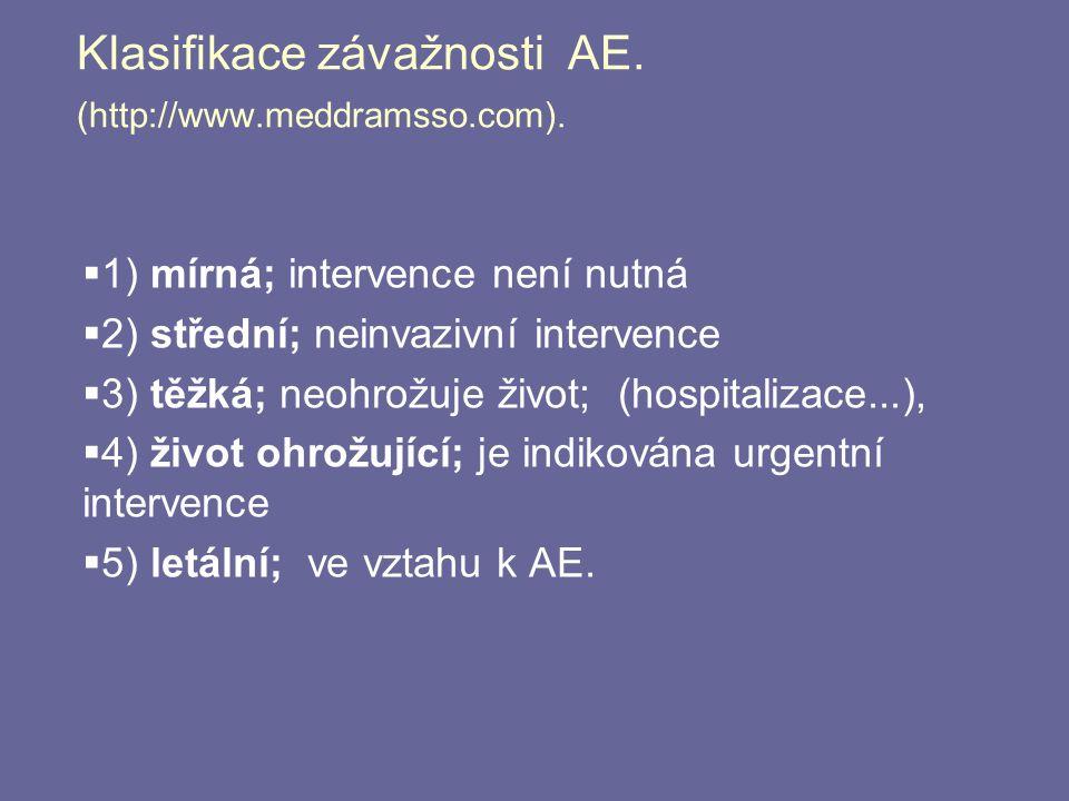 Klasifikace závažnosti AE. (http://www.meddramsso.com).