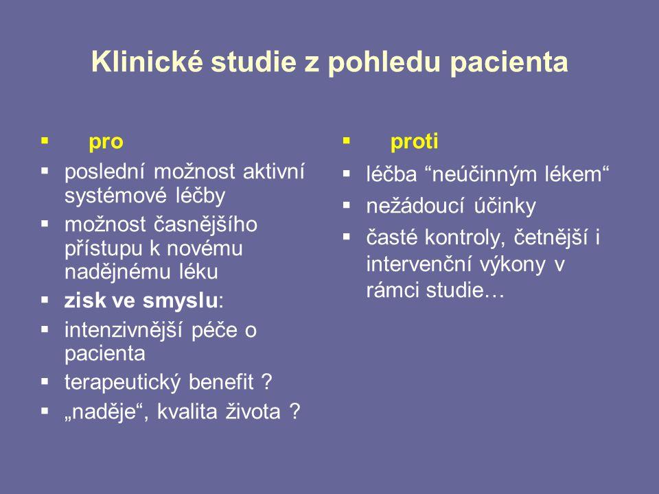 Klinické studie z pohledu pacienta