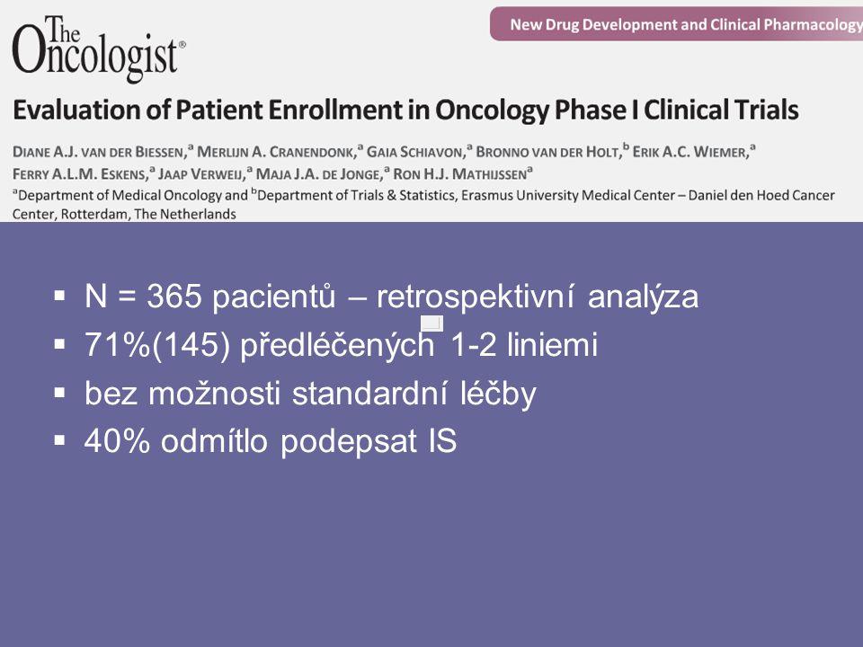 N = 365 pacientů – retrospektivní analýza