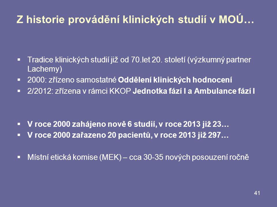 Z historie provádění klinických studií v MOÚ…
