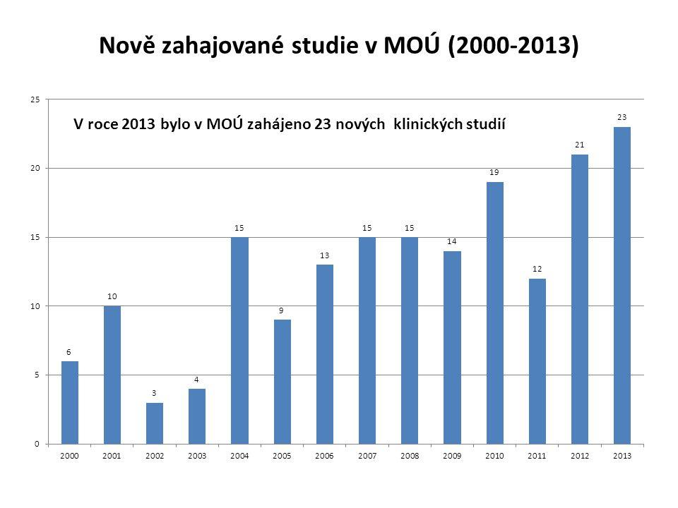 Nově zahajované studie v MOÚ (2000-2013)
