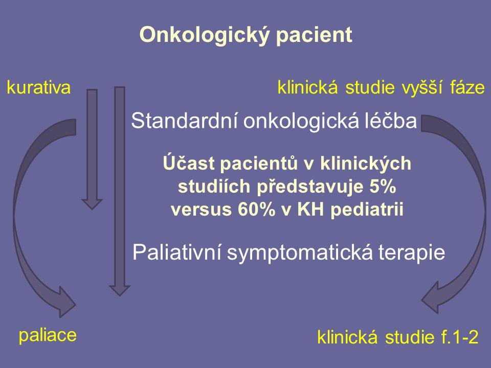 Standardní onkologická léčba