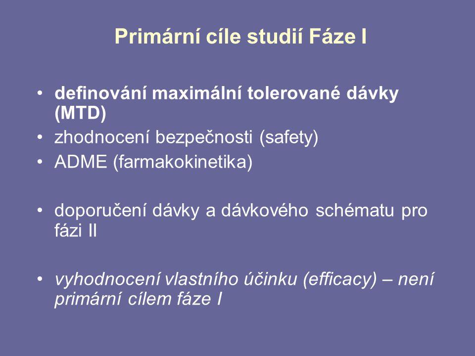 Primární cíle studií Fáze I