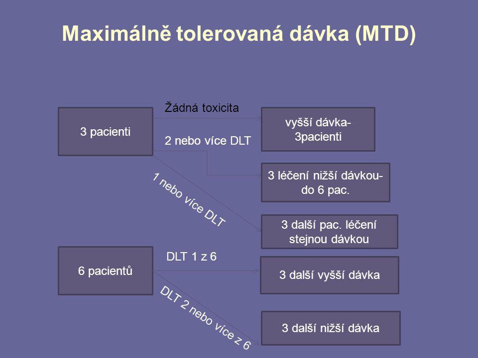 Maximálně tolerovaná dávka (MTD)