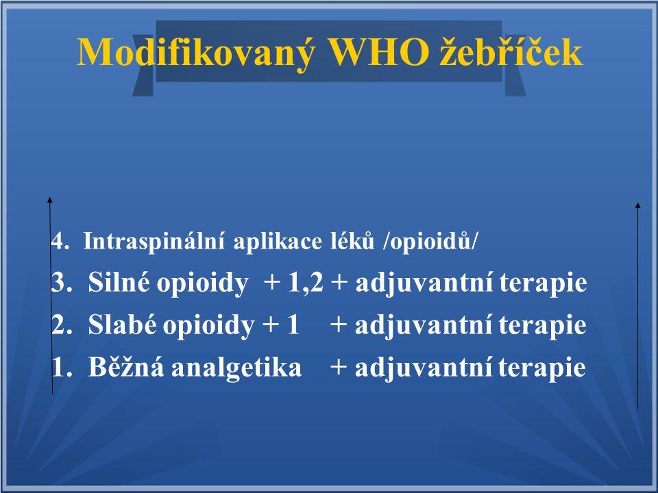 Modifikovaný WHO žebříček
