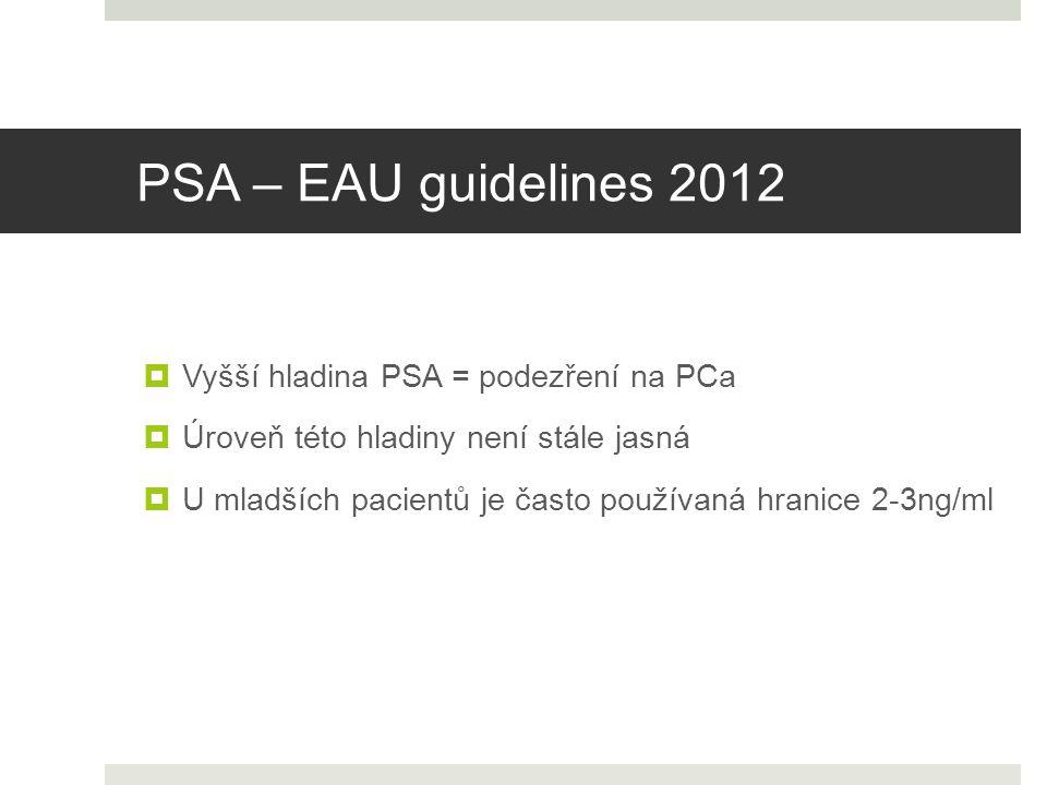 PSA – EAU guidelines 2012 Vyšší hladina PSA = podezření na PCa