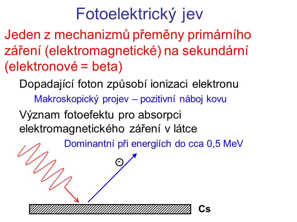 Fotoelektrický jev Jeden z mechanizmů přeměny primárního záření (elektromagnetické) na sekundární (elektronové = beta)