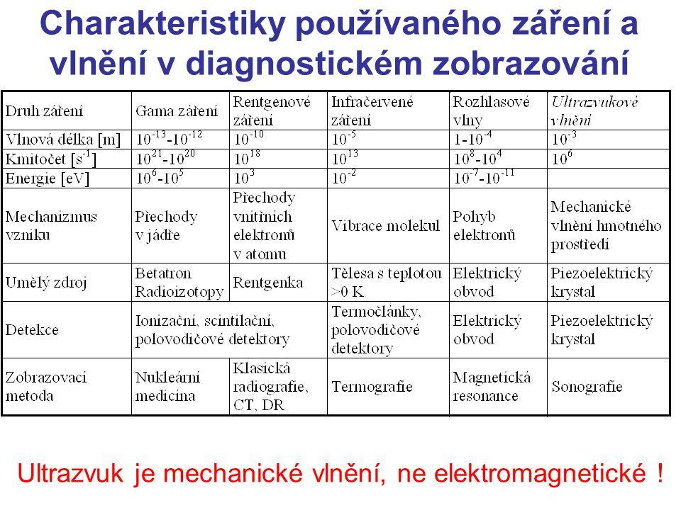 Ultrazvuk je mechanické vlnění, ne elektromagnetické !