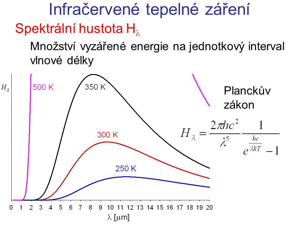 Infračervené tepelné záření