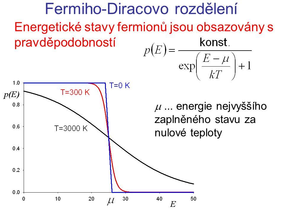 Fermiho-Diracovo rozdělení
