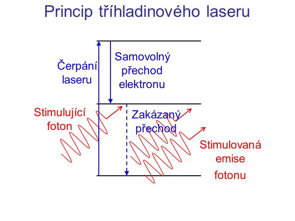 Princip tříhladinového laseru