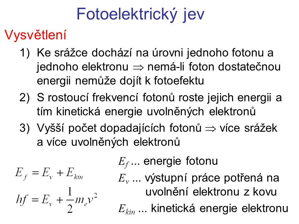 Fotoelektrický jev Vysvětlení