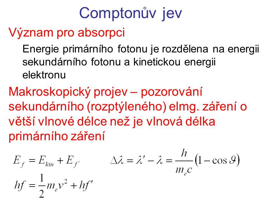 Comptonův jev Význam pro absorpci