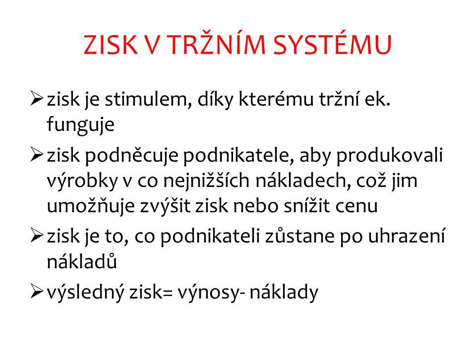 ZISK V TRŽNÍM SYSTÉMU zisk je stimulem, díky kterému tržní ek. funguje