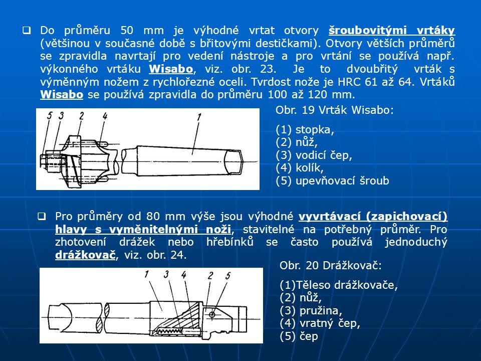 Do průměru 50 mm je výhodné vrtat otvory šroubovitými vrtáky (většinou v současné době s břitovými destičkami). Otvory větších průměrů se zpravidla navrtají pro vedení nástroje a pro vrtání se používá např. výkonného vrtáku Wisabo, viz. obr. 23. Je to dvoubřitý vrták s výměnným nožem z rychlořezné oceli. Tvrdost nože je HRC 61 až 64. Vrtáků Wisabo se používá zpravidla do průměru 100 až 120 mm.