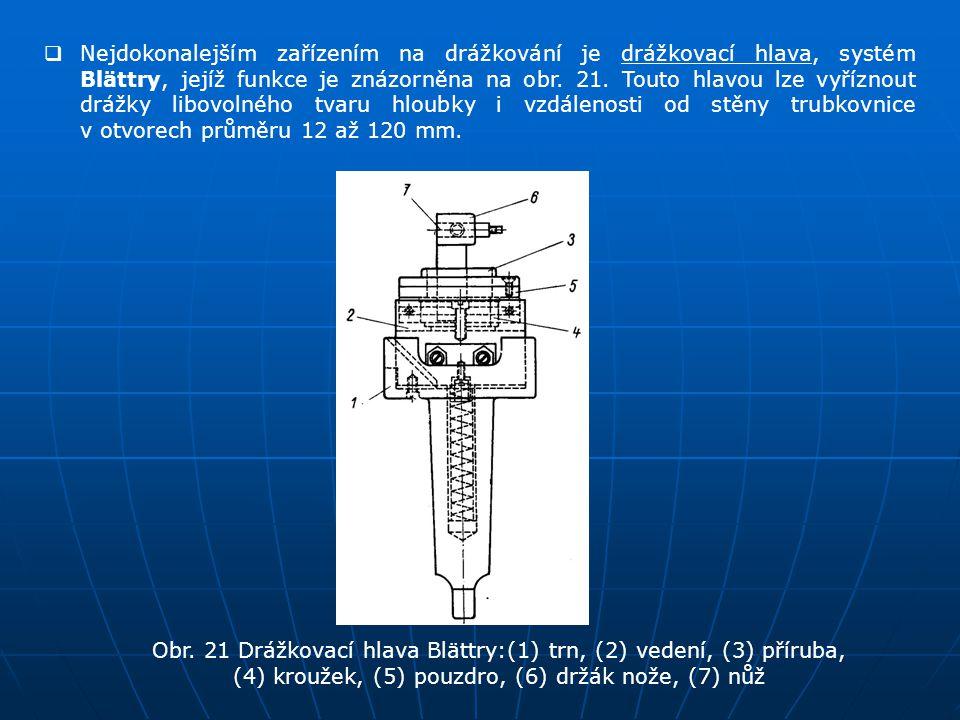 Nejdokonalejším zařízením na drážkování je drážkovací hlava, systém Blättry, jejíž funkce je znázorněna na obr. 21. Touto hlavou lze vyříznout drážky libovolného tvaru hloubky i vzdálenosti od stěny trubkovnice v otvorech průměru 12 až 120 mm.