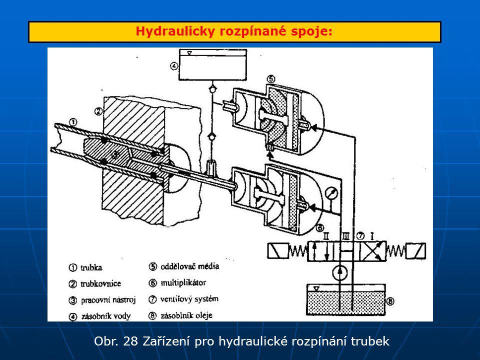 Hydraulicky rozpínané spoje: