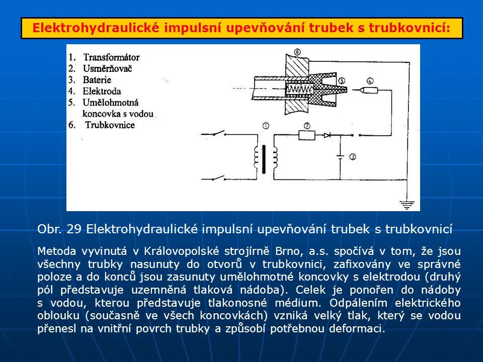 Elektrohydraulické impulsní upevňování trubek s trubkovnicí:
