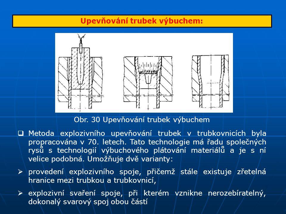 Upevňování trubek výbuchem:
