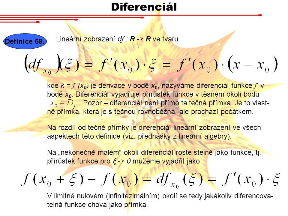 Diferenciál Lineární zobrazení df : R -> R ve tvaru Definice 69.