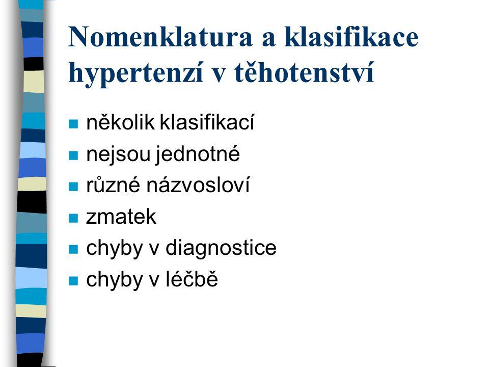 Nomenklatura a klasifikace hypertenzí v těhotenství