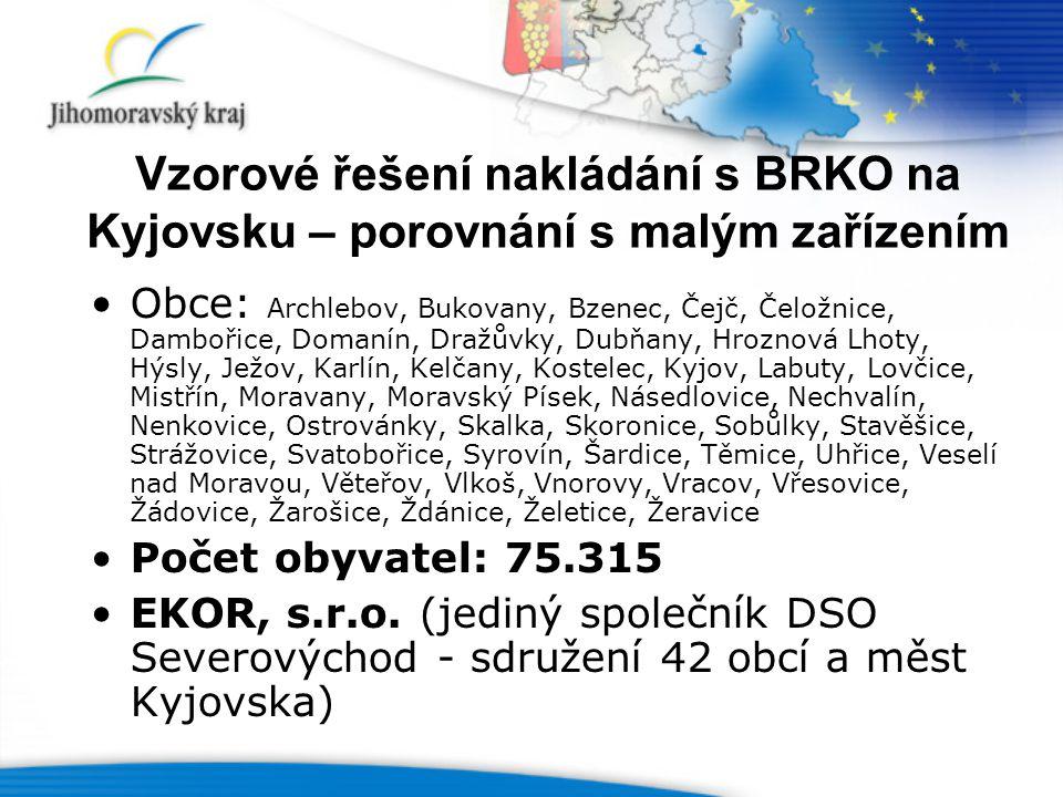 Vzorové řešení nakládání s BRKO na Kyjovsku – porovnání s malým zařízením