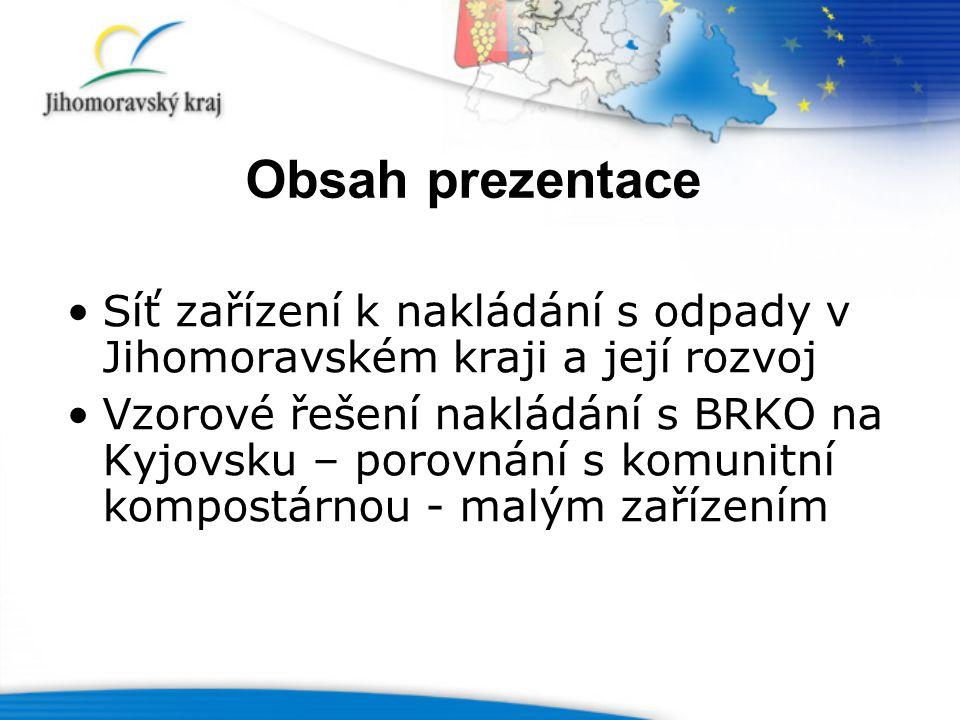 Obsah prezentace Síť zařízení k nakládání s odpady v Jihomoravském kraji a její rozvoj.