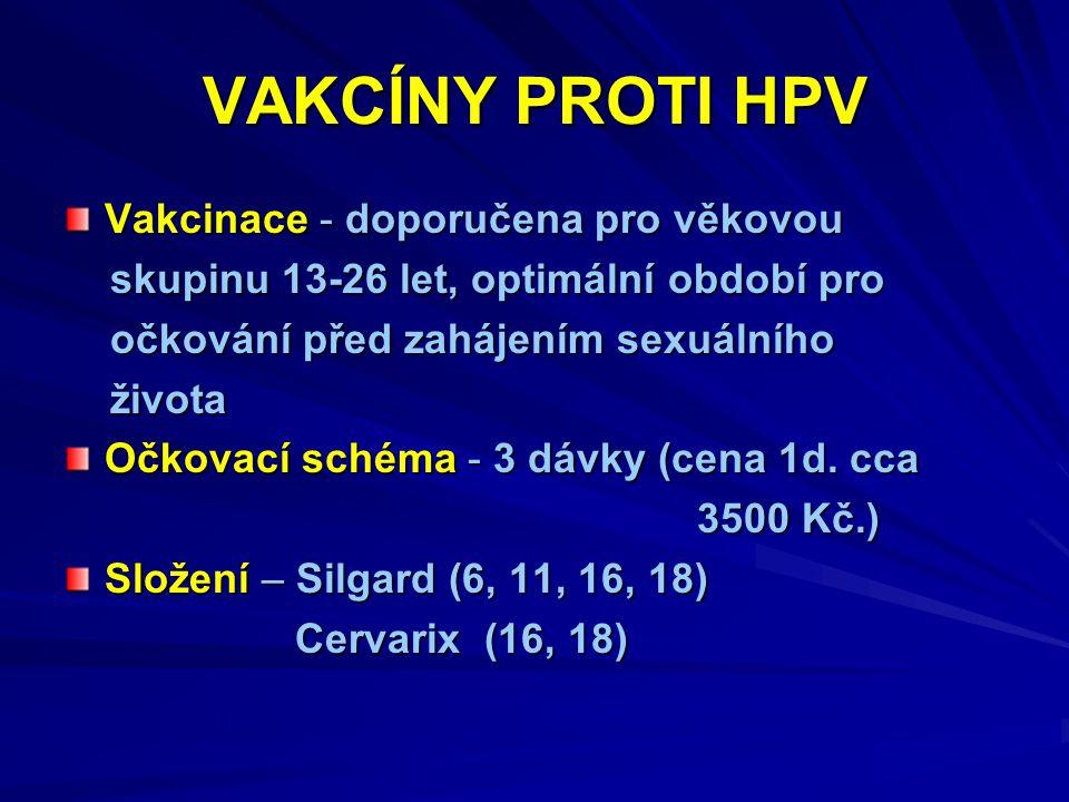 VAKCÍNY PROTI HPV Vakcinace - doporučena pro věkovou