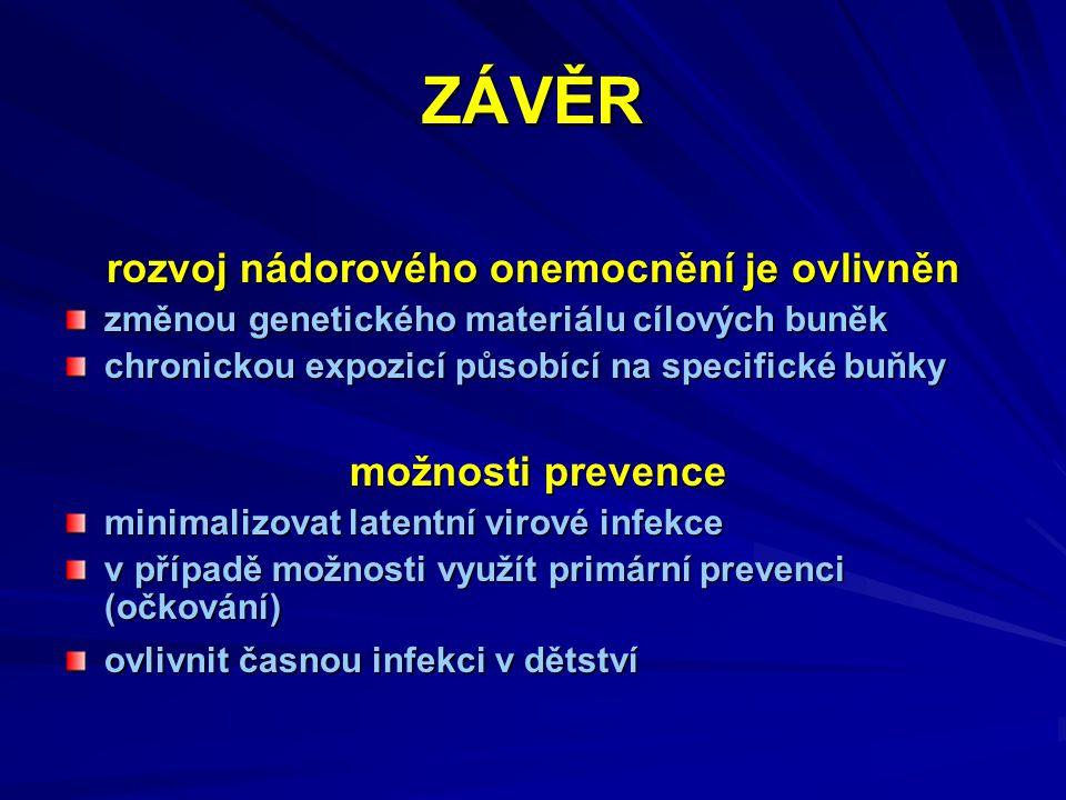 rozvoj nádorového onemocnění je ovlivněn