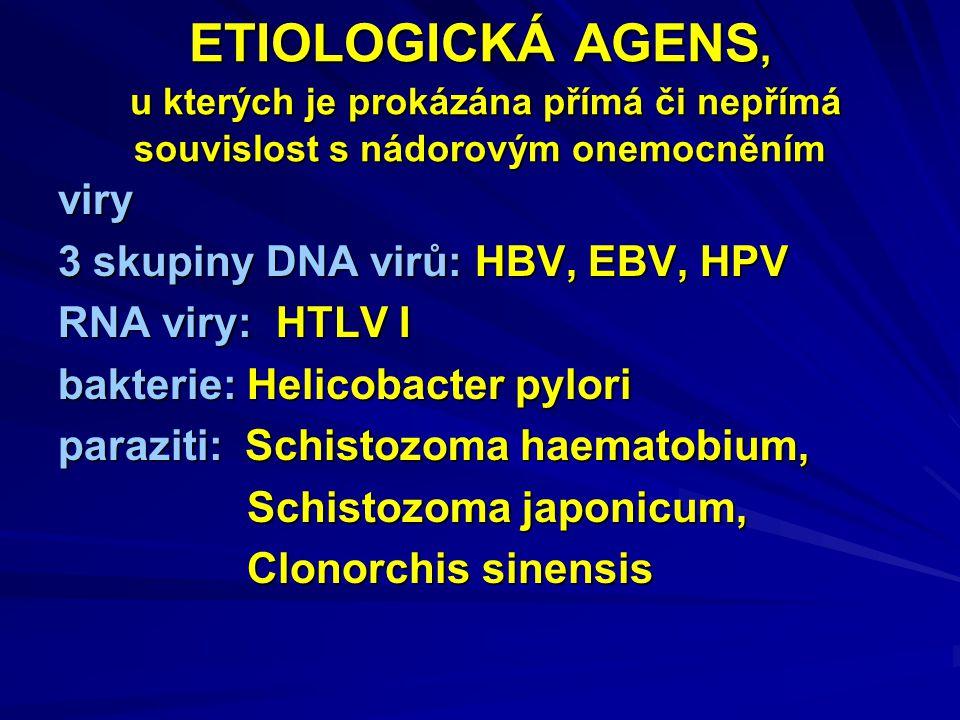 ETIOLOGICKÁ AGENS, u kterých je prokázána přímá či nepřímá souvislost s nádorovým onemocněním