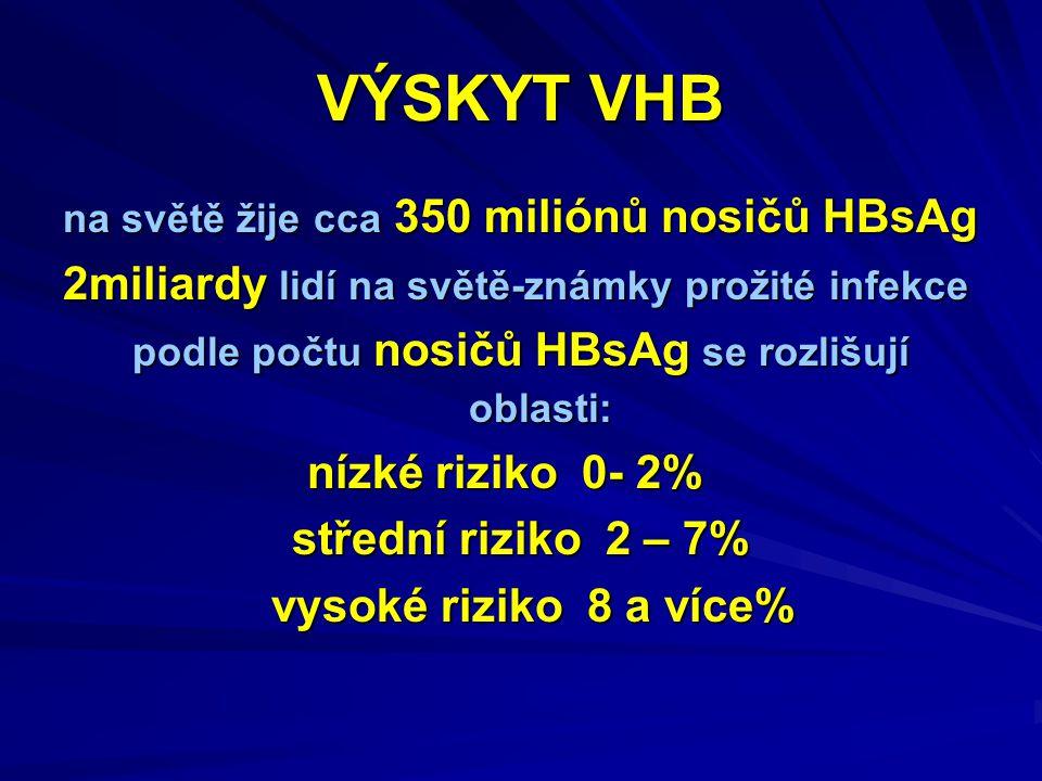 podle počtu nosičů HBsAg se rozlišují oblasti: