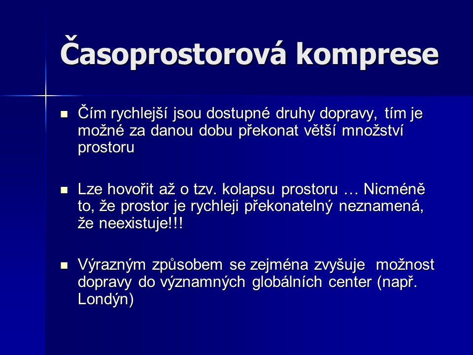 Časoprostorová komprese