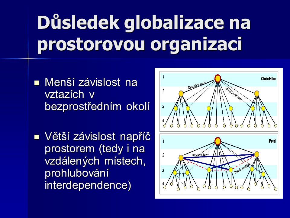 Důsledek globalizace na prostorovou organizaci