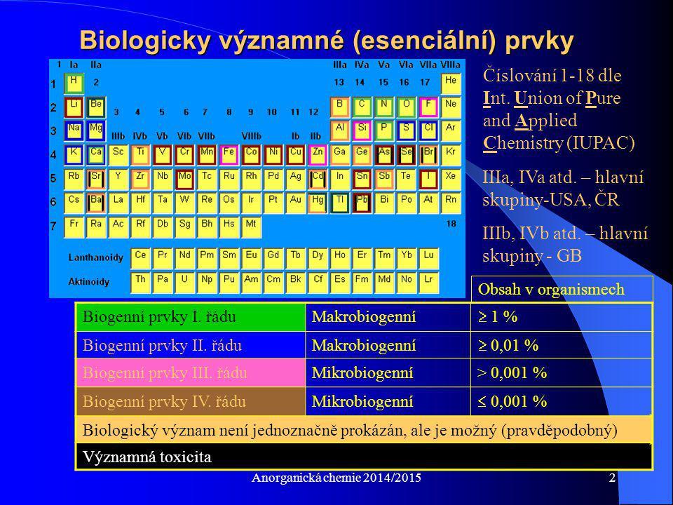 Biologicky významné (esenciální) prvky