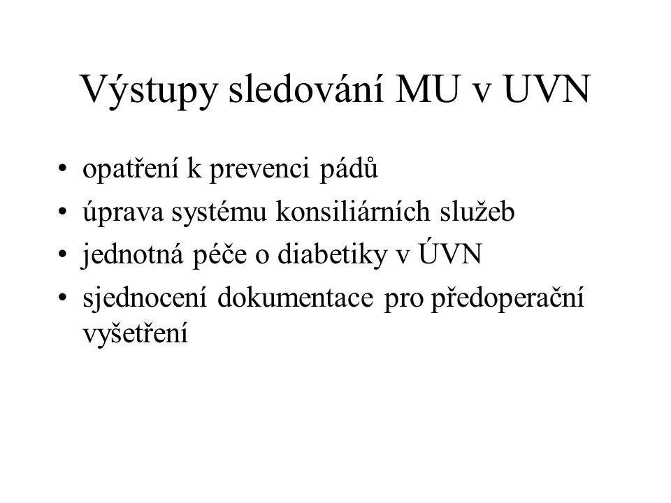 Výstupy sledování MU v UVN