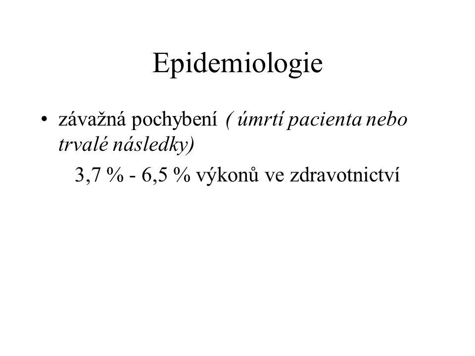 3,7 % - 6,5 % výkonů ve zdravotnictví