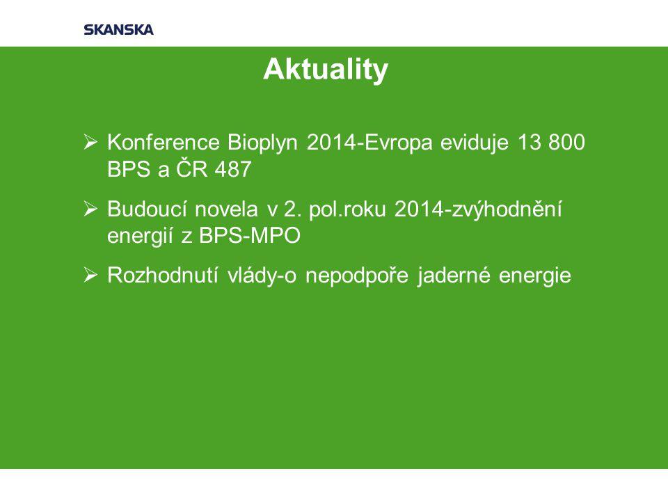 Aktuality Konference Bioplyn 2014-Evropa eviduje 13 800 BPS a ČR 487