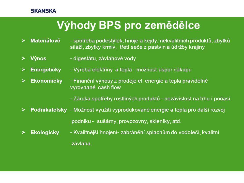 Výhody BPS pro zemědělce