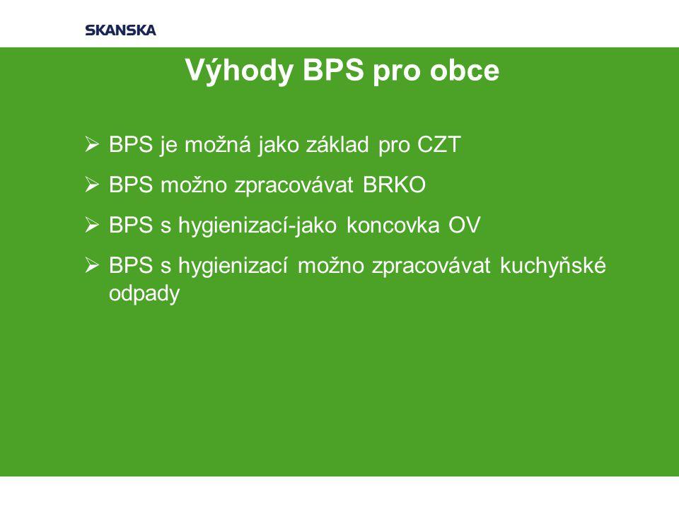 Výhody BPS pro obce BPS je možná jako základ pro CZT