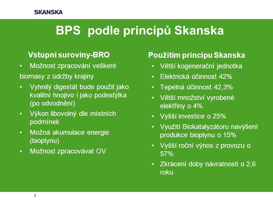 BPS podle principů Skanska