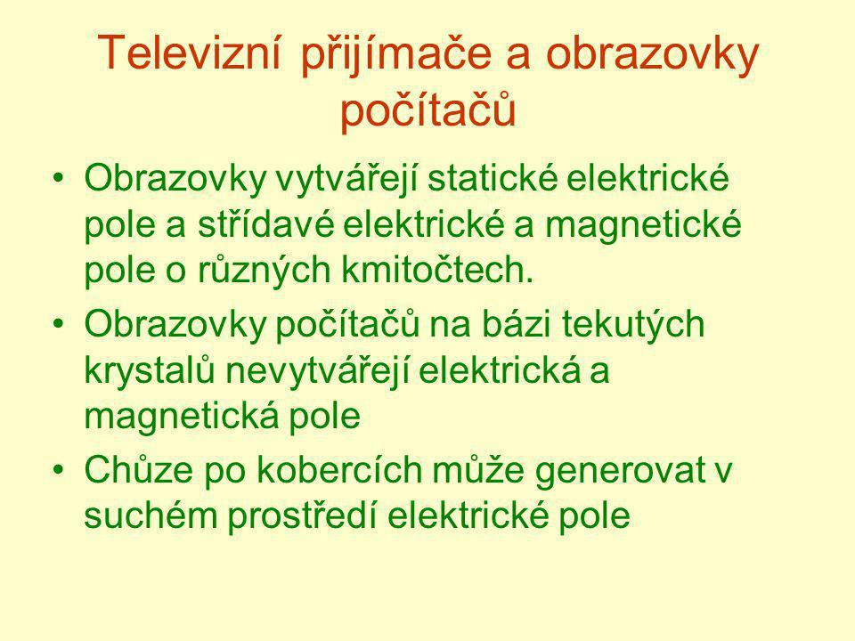 Televizní přijímače a obrazovky počítačů