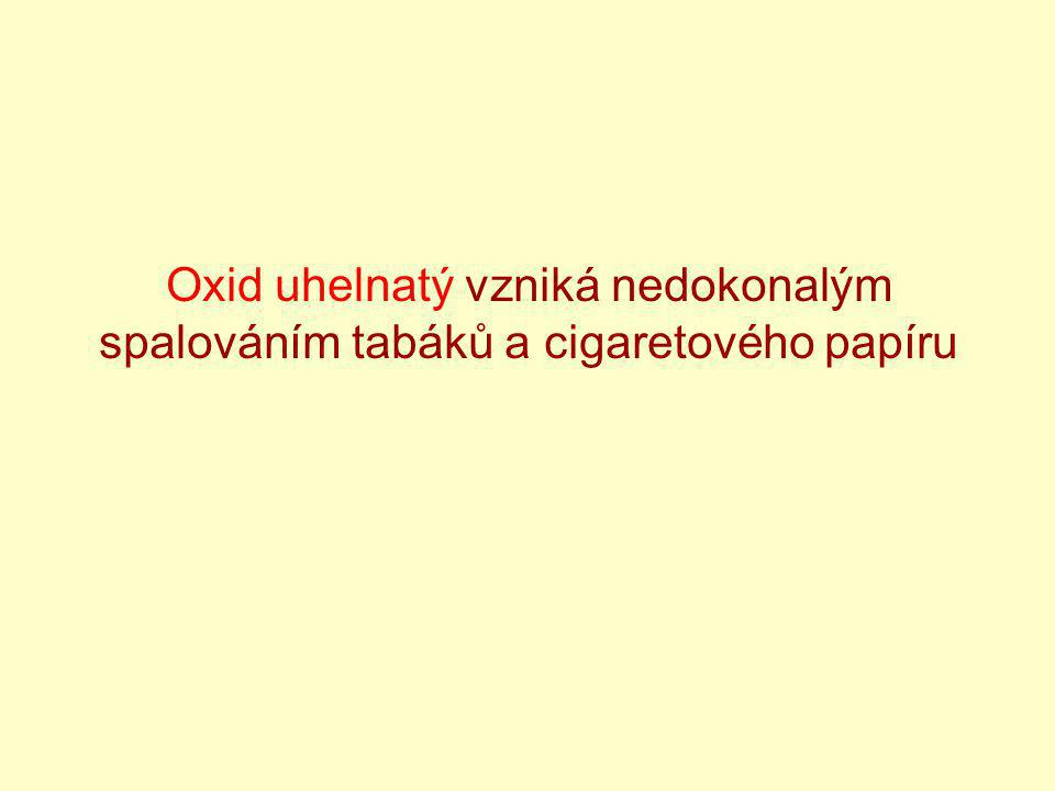 Oxid uhelnatý vzniká nedokonalým spalováním tabáků a cigaretového papíru