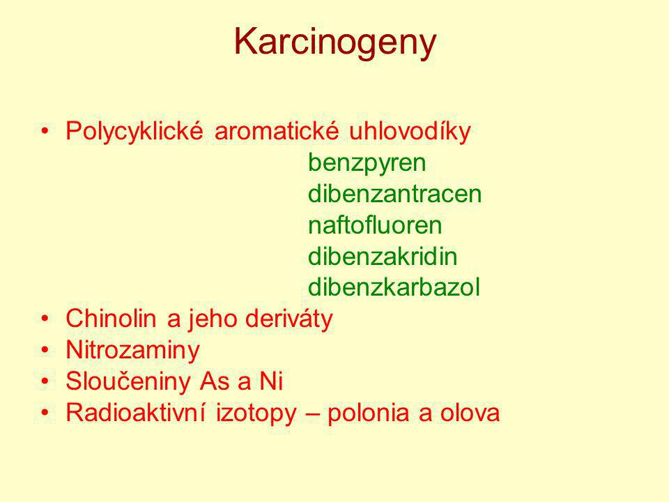 Karcinogeny Polycyklické aromatické uhlovodíky benzpyren