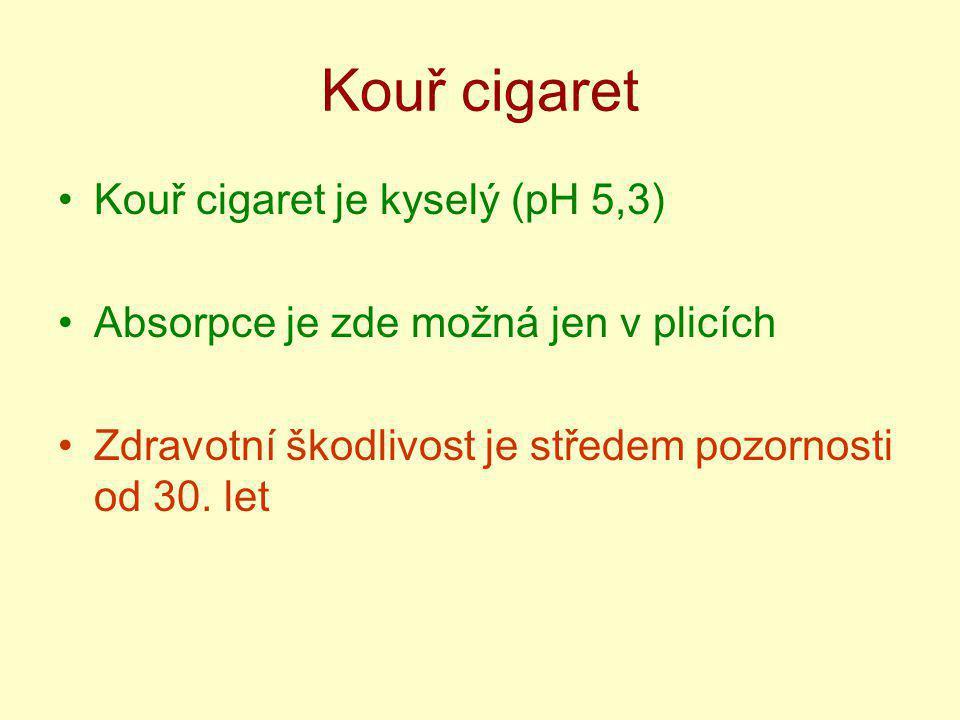 Kouř cigaret Kouř cigaret je kyselý (pH 5,3)