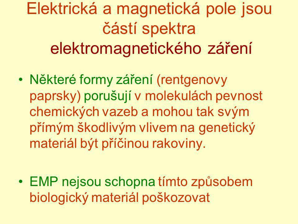 Elektrická a magnetická pole jsou částí spektra elektromagnetického záření