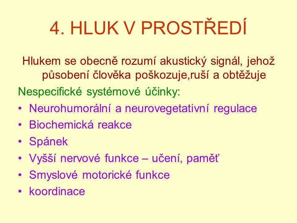 4. HLUK V PROSTŘEDÍ Hlukem se obecně rozumí akustický signál, jehož působení člověka poškozuje,ruší a obtěžuje.