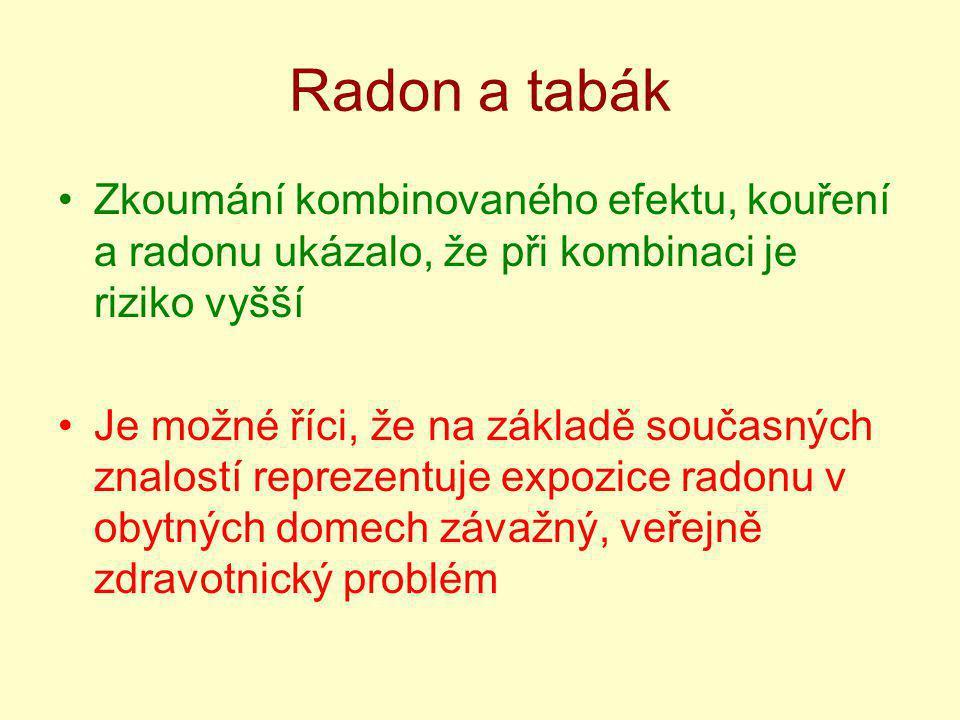 Radon a tabák Zkoumání kombinovaného efektu, kouření a radonu ukázalo, že při kombinaci je riziko vyšší.