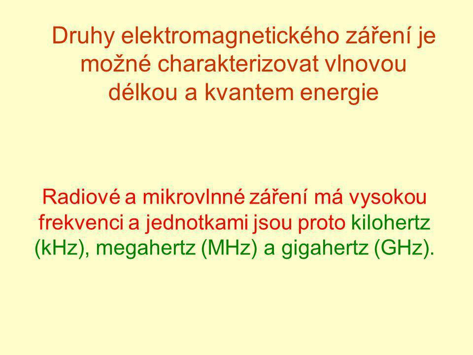 Druhy elektromagnetického záření je možné charakterizovat vlnovou délkou a kvantem energie